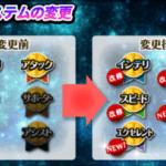 【黒猫のウィズ】 協力バトル(レイド) 勲章システムが変更されました!